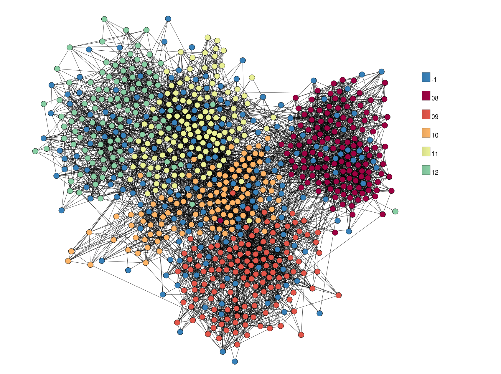 Projects: Aggression Networks | Center For Visualization